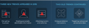Three New Trends In Cyber Crime In 2016